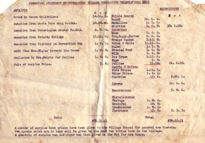 12 coronation expenses 1953