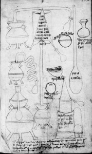distillation herbs